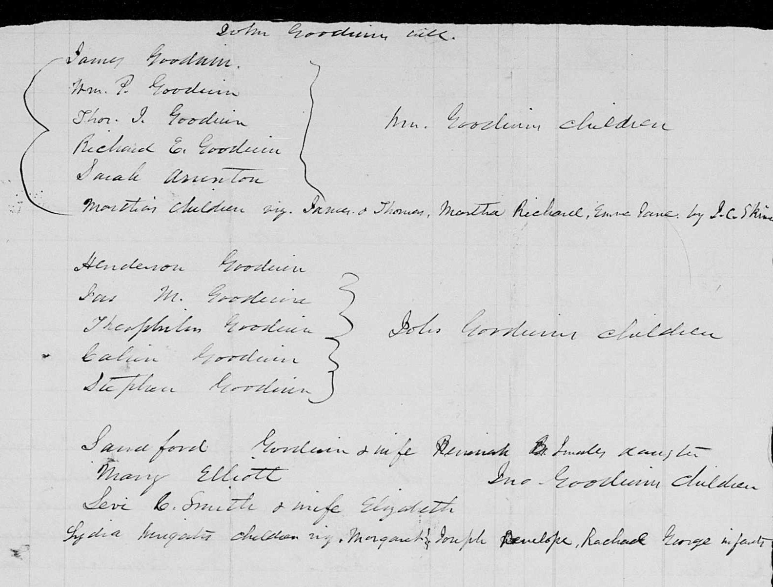 GOODWIN John - Children - from Probate Records 1855